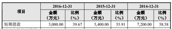 香港老版葡京赌侠综合资料 - 让马云流泪的男人,一句话忽悠马云十个亿,十年后还马云5000亿