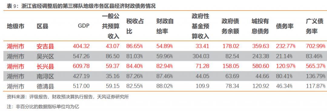 久发国际账号注册_茂名石化实华股份有限公司关于全资子公司竞买取得土地使用权的公告