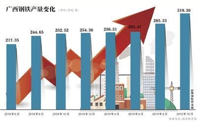 色偷偷亚洲天堂2017,节日效应拉动有限 蛋价弱势运行
