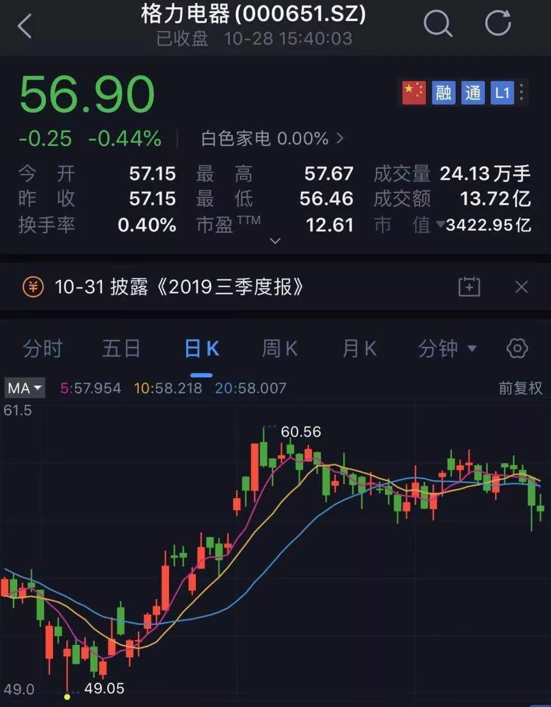 联合博娱乐场游戏网-广博控股拟转让昆仑信托5%股权 质押股权仍背债3.8亿