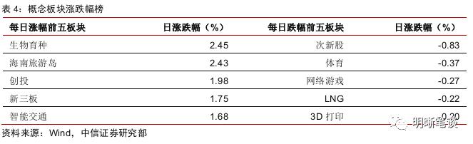 贪玩娱乐安卓手机版-银保监会副主席梁涛:保险公司转变发展方式时不我待