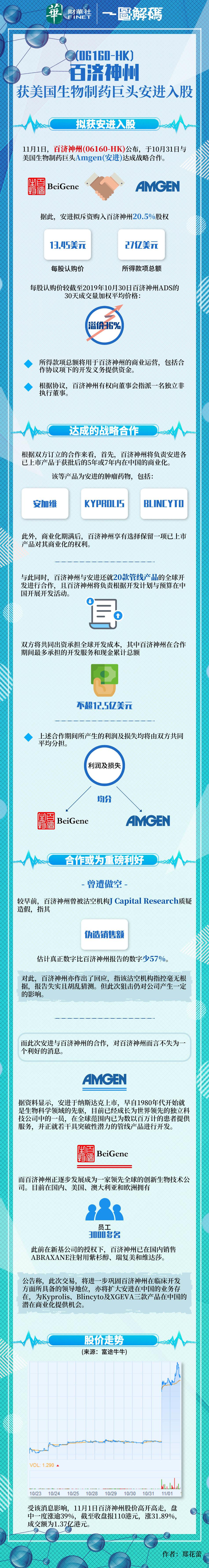 mgm国际娱乐平台|UZI确认RNG不会引入韩援 明年依旧坚持全华班征战S10赛季