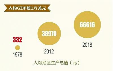 湖北省人均gdp_湖北省博物馆图片