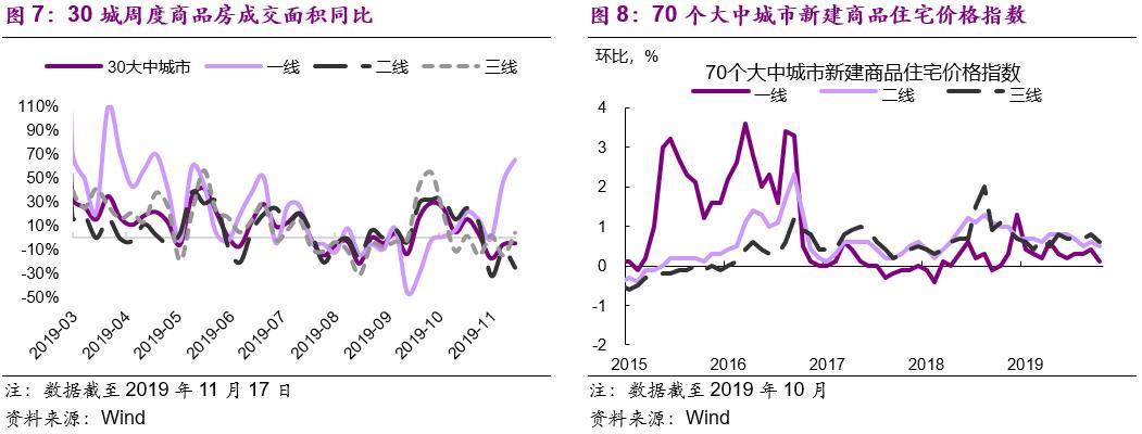 王牌娱乐场老虎机-机构预计:2019年中国快递行业营收有望突破7000亿元