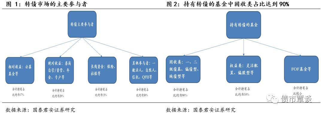 """金尊国际开户登入 - 监管层对并购重组""""严监管""""年内已有17家公司并购申请被否"""