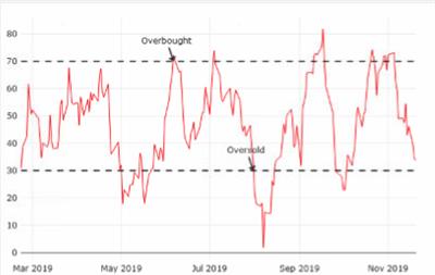 三菱日联:量化信号出现 澳元/美元近期内或反弹