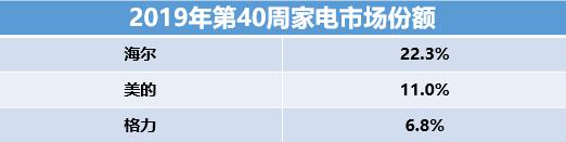 http://www.zgcg360.com/jiancaijiazhuang/485731.html