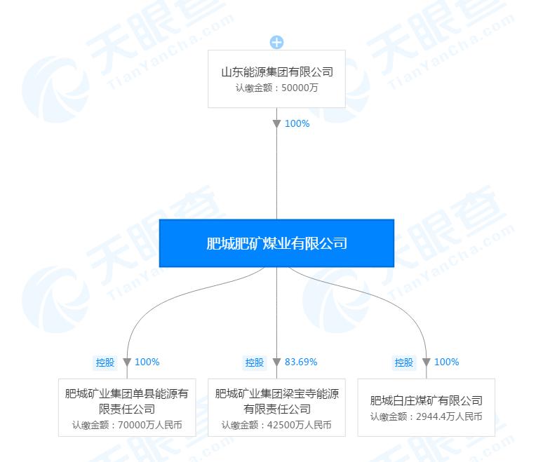 彩虹娱乐营商-绿城中国设合营开展哈尔滨地铁三号线相关车辆段上盖项目初期工作