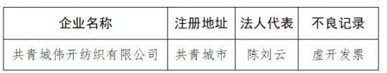 速看!九江市发布2019年第3期诚信红黑榜