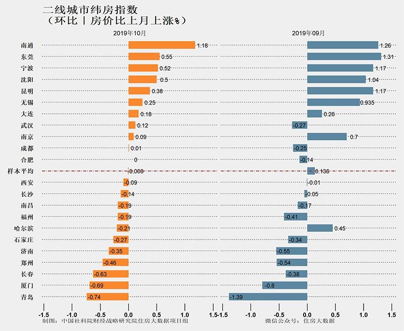 注册自动送11.8_海尔智家高产期:国庆第一天全国多地场景订单实现高增长