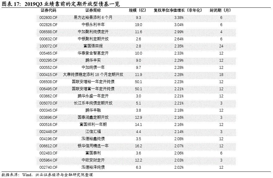 红利国际亚洲赌场_伊朗去年前5个月官价用汇总计193亿美元