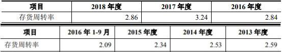 申请28元体验金,新加坡华裔单身帅哥空乘辞工当小贩,因太帅女顾客男友禁止其光顾