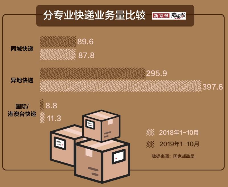 bet500官网·中纪委网站:数据显示国企落实八项规定仍有短板