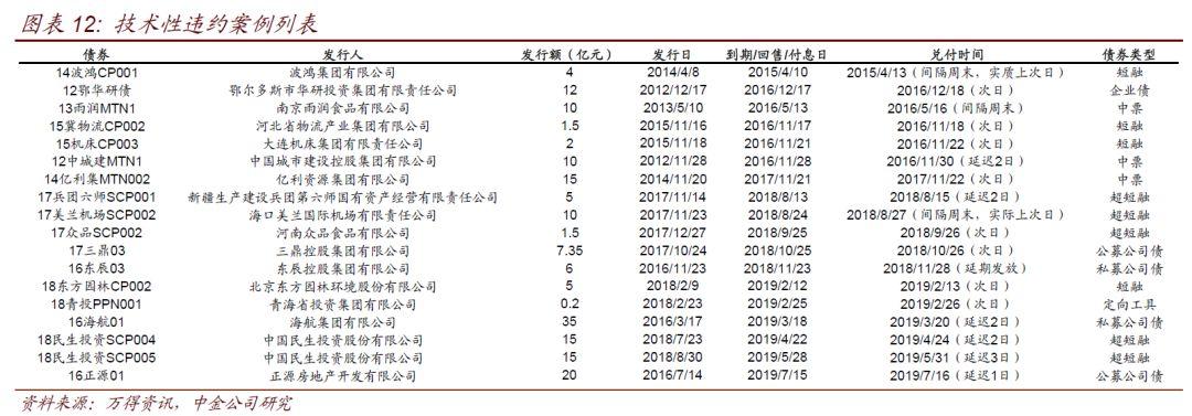 dj娱乐场开户白菜网_唐龙2019312期福彩3D:本期独胆参考1,精选两码13、16