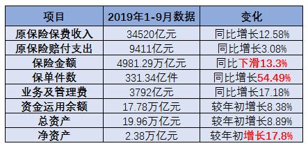 永昌注册账户 - 综合日报:2019年12月5日中国商品大猪市场行情综述