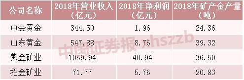 eeg英皇娱乐集团_北京今年将供应租赁住房5万套 政策性产权住房6万套