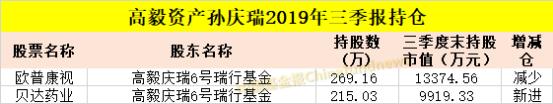 明升亚洲娱乐789,到年底,开车从北京到唐山市平安城仅需90分钟,比现在缩短一半