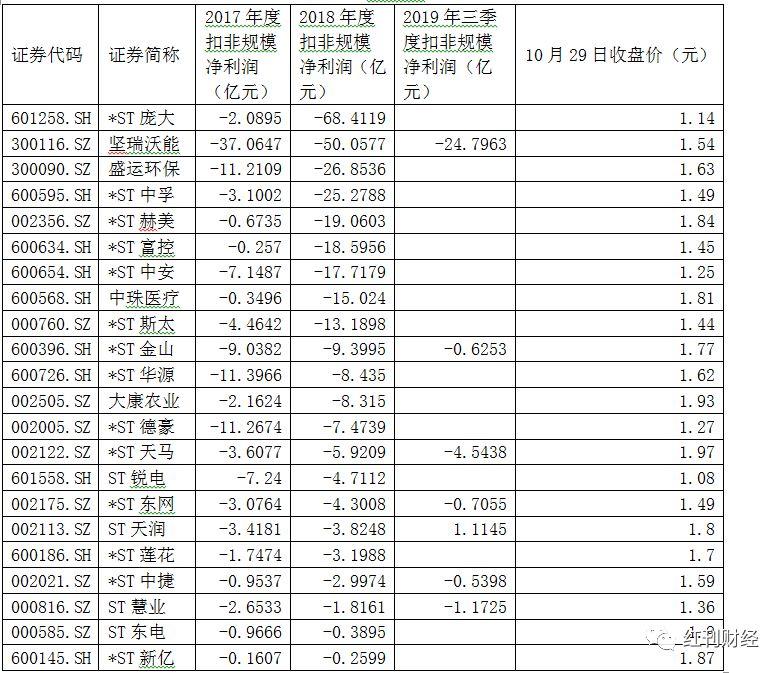 「博彩消除游戏」济南市政府与光大集团签署战略合作协议 孙述涛李晓鹏出席