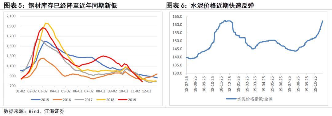 """鼎上娱乐官,上半年长江经济带生态环境污染治理""""4+1""""工程开局良好"""