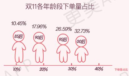 新宝2注册官网-波诡云谲的贵州市场,这家连锁如何夹缝突围?
