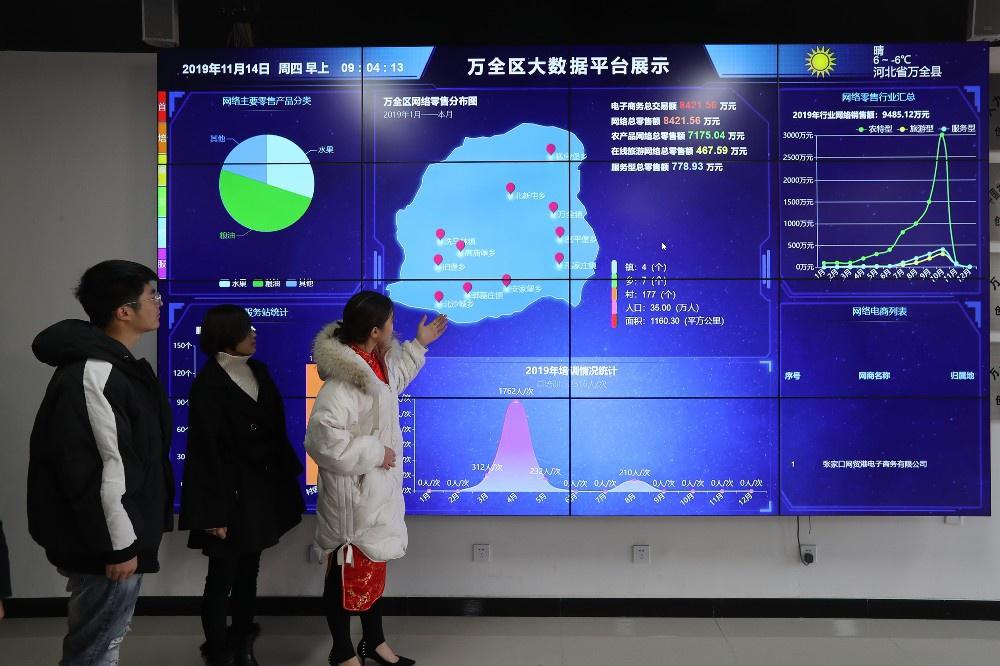 http://www.xqweigou.com/hangyeguancha/77718.html