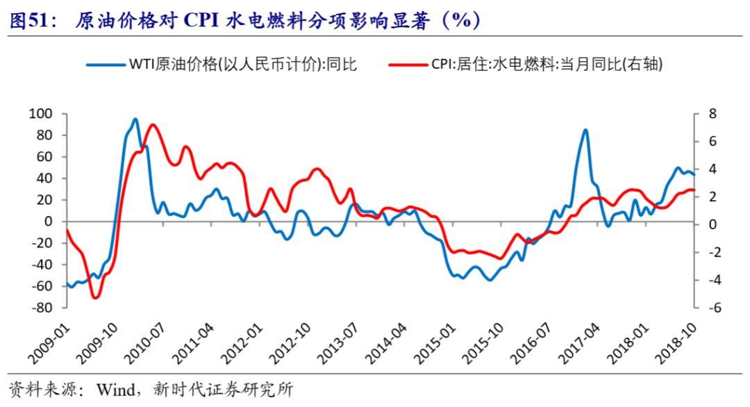 2019年经济萧条吗_备战经济萧条 2019年中国经济金融展望