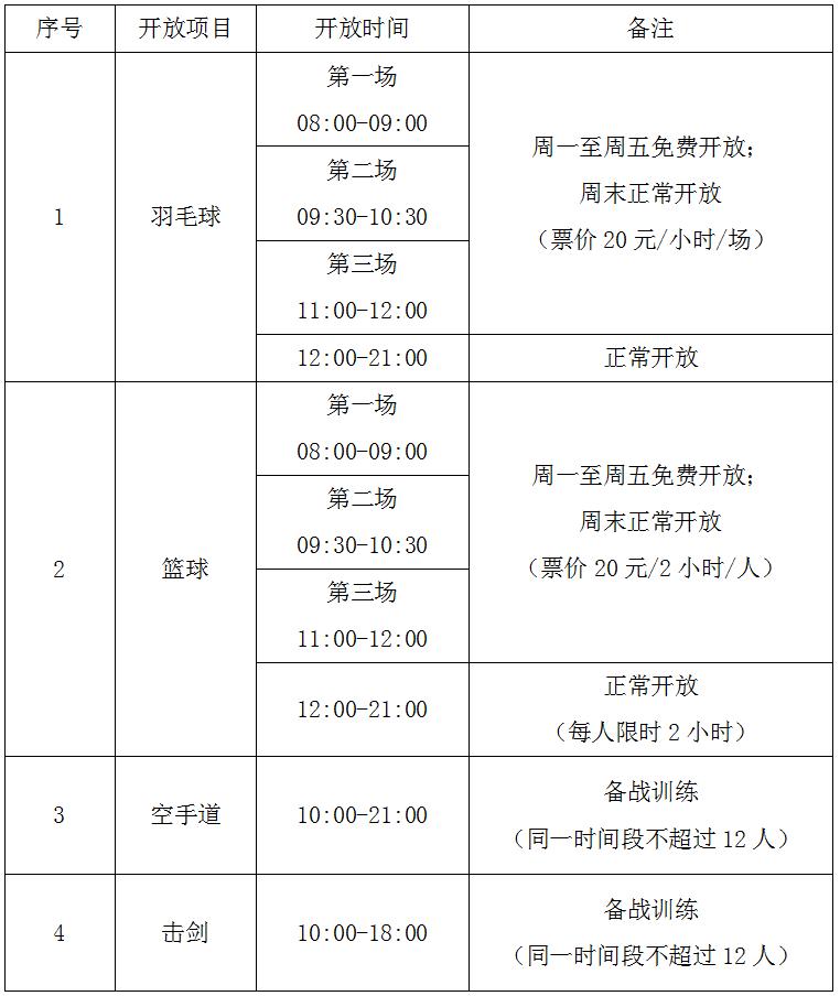 关于贵阳市市民健身中心新冠肺炎疫情防控期间部分场馆开放指南