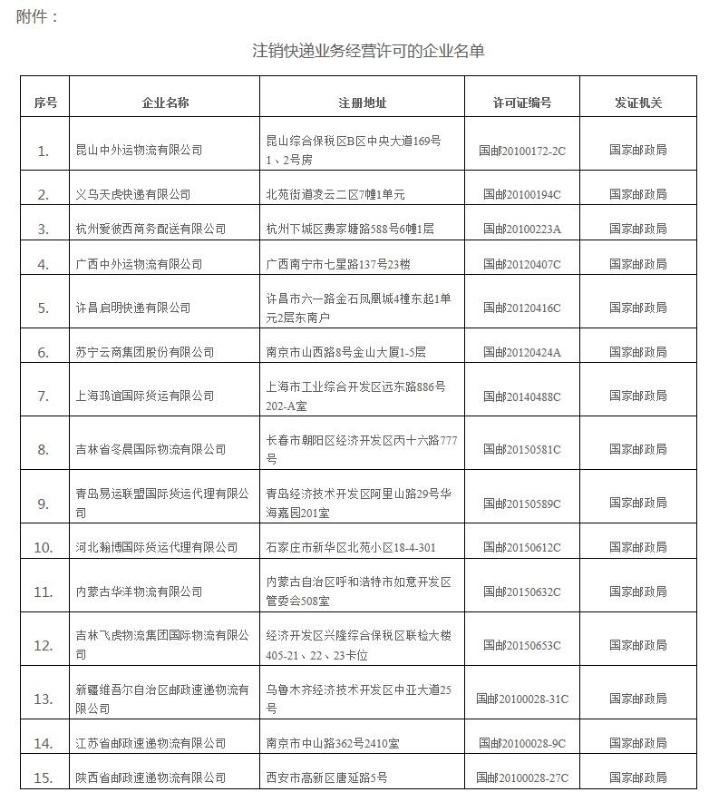 苏宁云商被注销快递经营许可 苏宁易购:主动注销