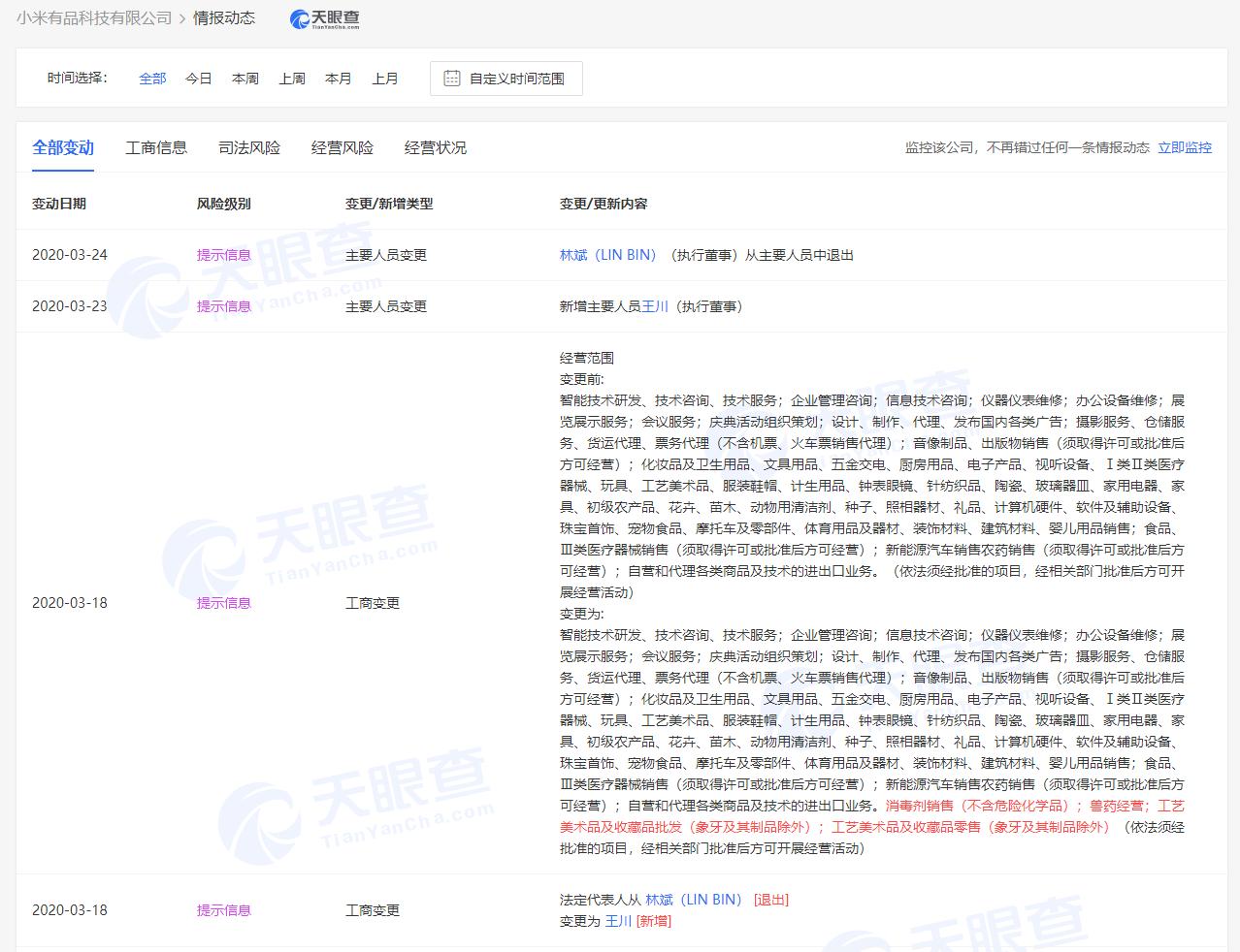 小米有品发生工商变更:林斌卸任法定代表人 王川接任