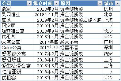 http://www.axxxc.com/kejishuma/1004653.html
