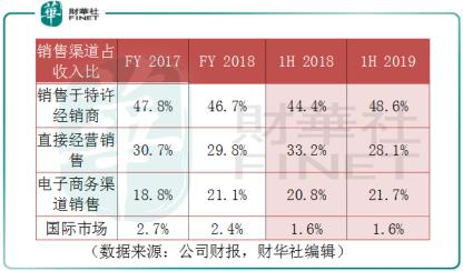 互博官网网址 - 中国石油:非常规油气领域勘探取得重大成果