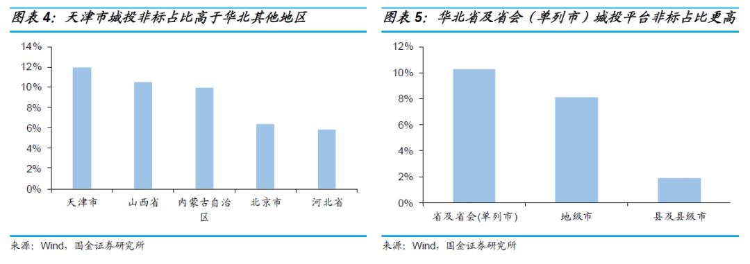 申博怎么充钱|最高年化收益9.7% 多家银行推高收益率理财产品