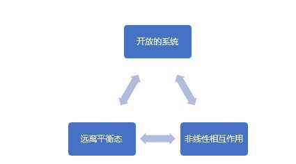 浙商基金王峥:AI+HI对抗投资领域