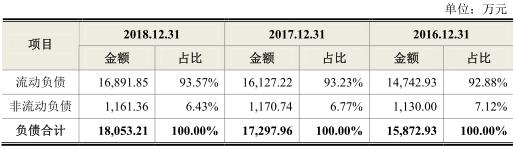 柏莱娱乐登录 - 今年第8号台风可能登陆日本九州地区 9号台风紧随其后