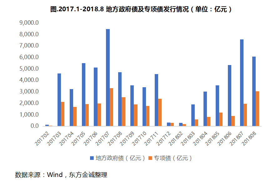 东方金诚点评全国首只20年期地方债发行