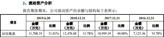 新吉祥彩票网站 三星深圳工厂整体裁撤,三百余人遣散费超2000万元