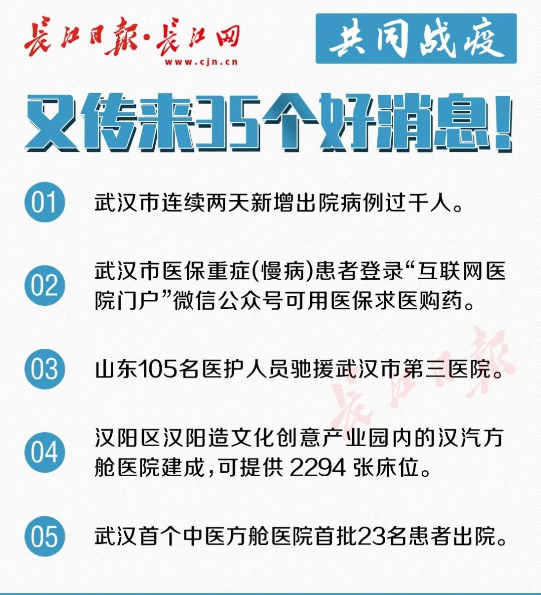 三百台呼吸机抵达武汉!又有35个好消息
