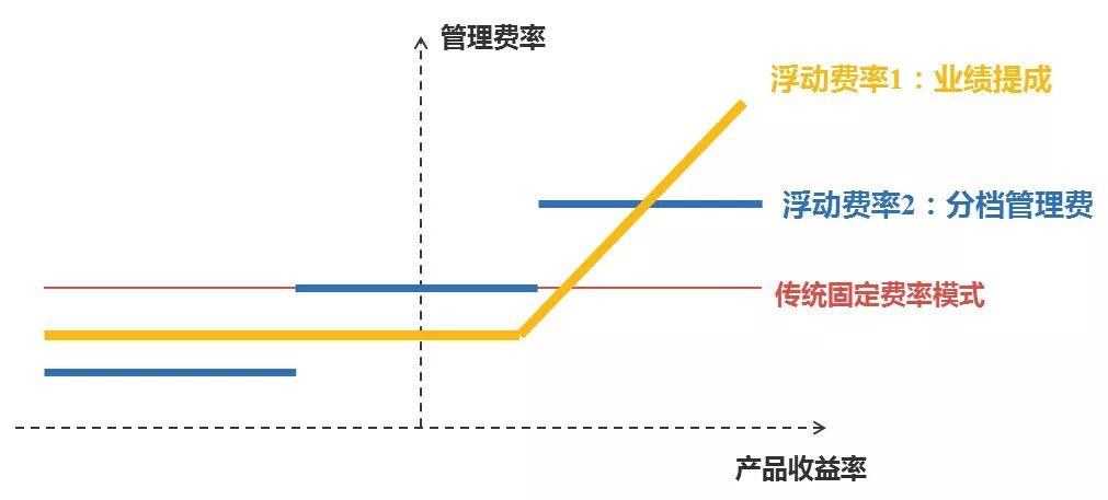 宝博游戏大厅充值 - 香榭花都 VS 欣隆湖滨半岛在新洲谁更胜一筹?