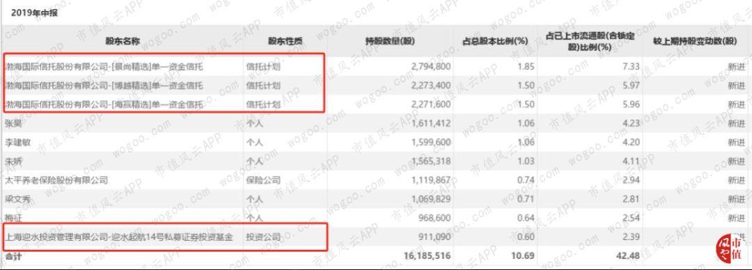 华人首页 - 王者荣耀:玩家200点券抽到永久冰冠公主,欧皇与非酋对比太明显