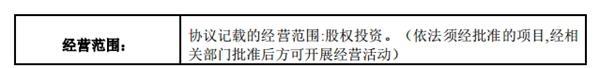 「现金网站开户」基金自购空前高涨 认购额逼近2017年全年水平