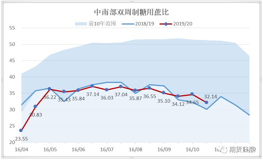 口袋娱乐官网|快讯:安源煤业涨停 报于2.27元