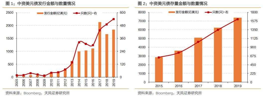 「戏王国际注册」豆油立足6300创年内新高 三大植物油涨势如虹