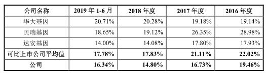 「必发365怎么样可以赢钱」政策给力提振信心 中国工业利润回升质量走稳