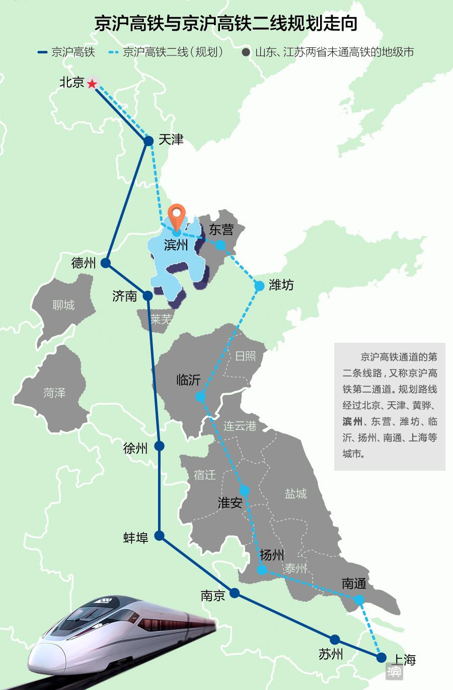 京沪高铁第二通道!国家铁路局答复代表:争取尽早确定建设方案