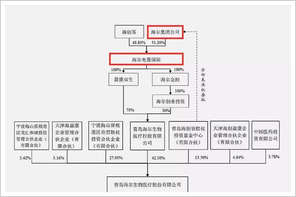 糖果派·上海车祸伤者多为台湾游客 一名台客已经死亡