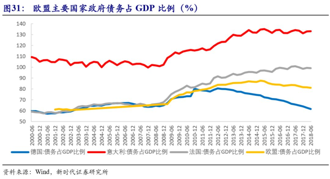 2019年 我国经济_备战经济萧条 2019年中国经济金融展望