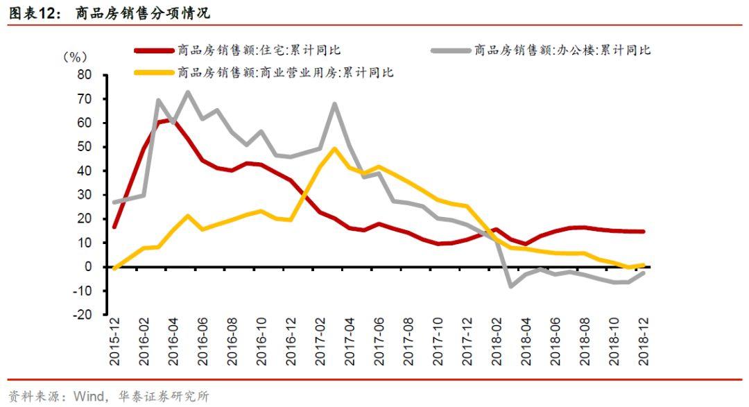 思南经济2020年gdp_2020中国经济趋势报告发布 预计GDP增速与上年基本持平(2)
