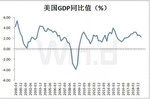 格林斯潘:经济衰退远未到来 但隐忧仍存