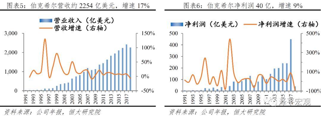 2017全名博彩微信群_家电消费回暖 10家公司有望连续三个季度业绩增长