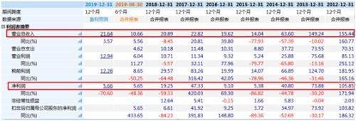 同乐城在线开户网站|「沪深股通」光启技术11月29日获外资卖出0.33%股份